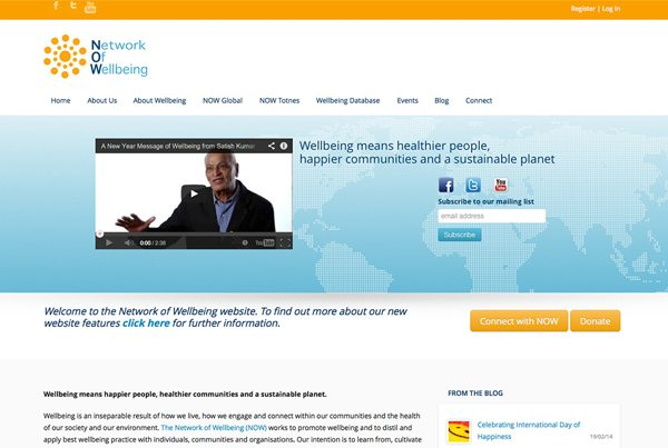 Network of Wellbeing
